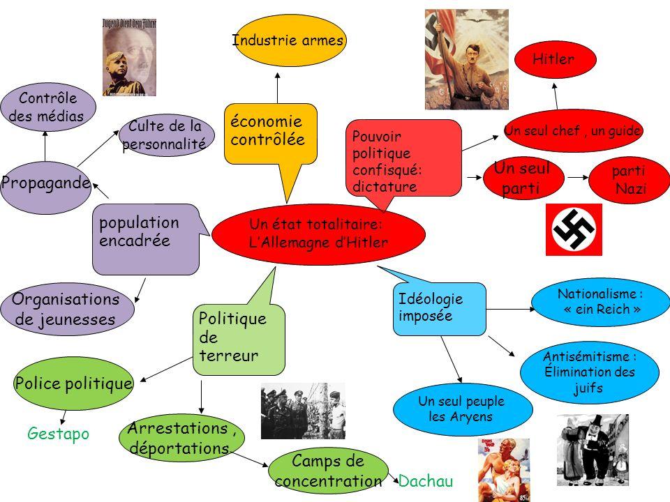 en quoi l allemagne nazi est un regime totalitaire