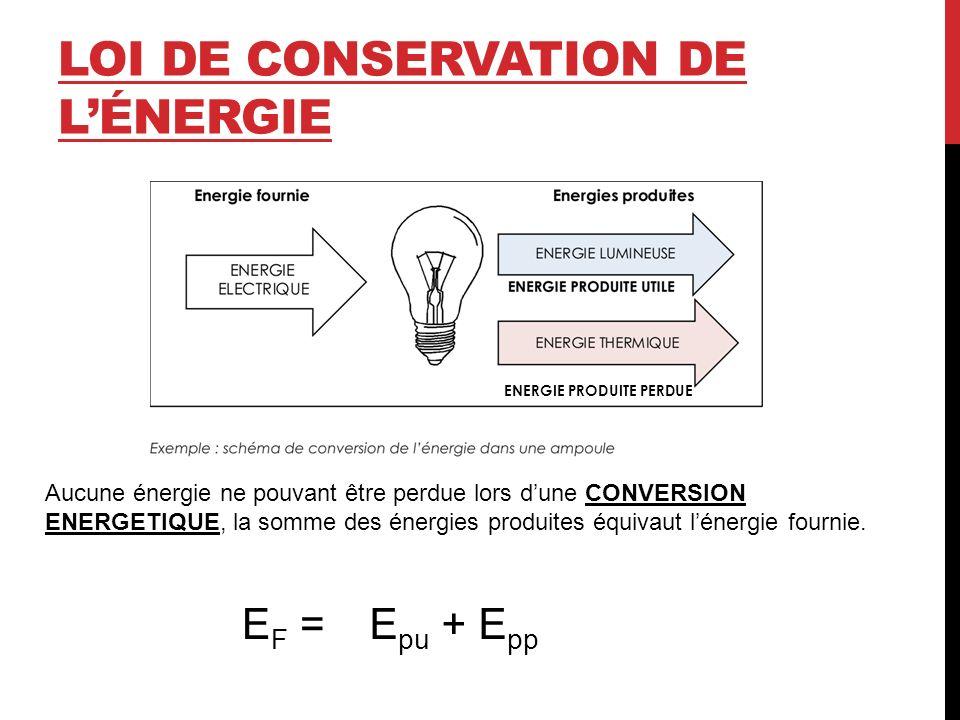 loi de conservation