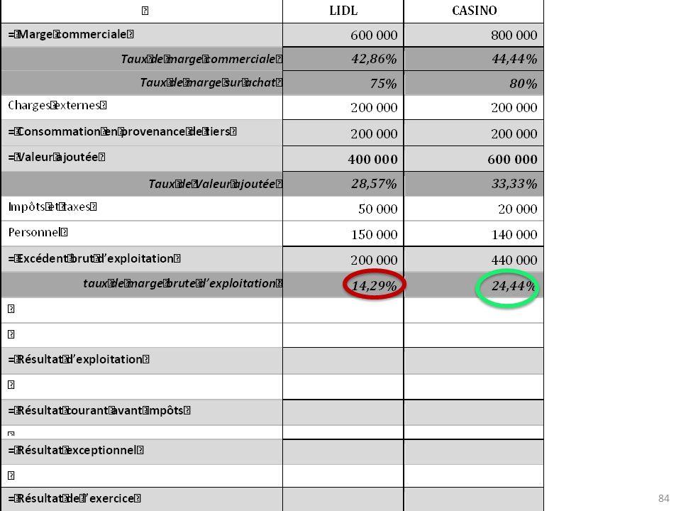 Analyse Financiere L3 Lea Celine Gainet Organisation Du Cours Le