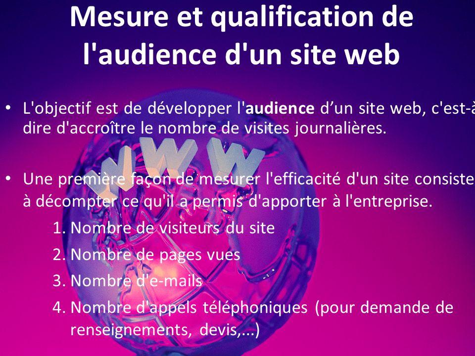 Efficacite D Un Site Internet Prepare Par Christelle Boutros