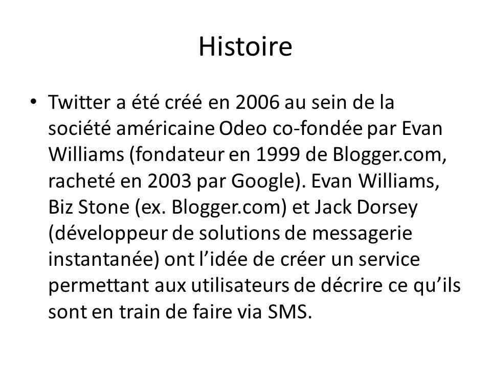 Expose Sur Twitter Qu Est Ce Que Twitter Twitter En Anglais