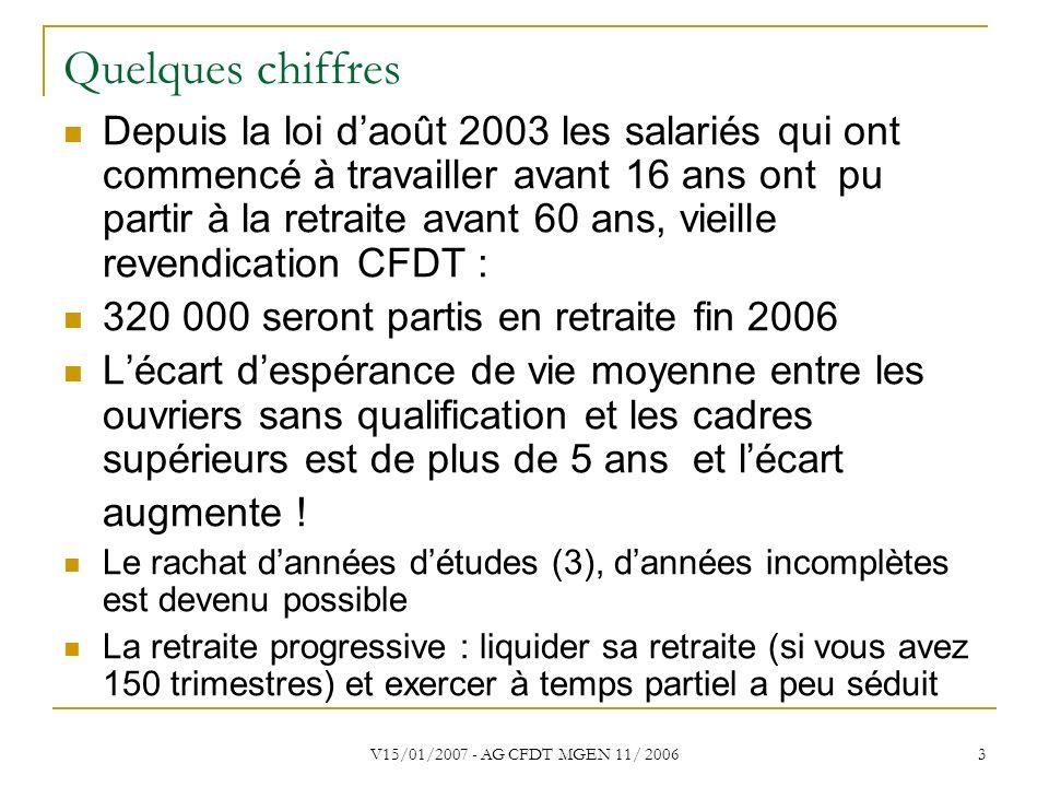 V15 01 Ag Cfdt Mgen 11 La Retraite Des Salaries Du Prive Comment