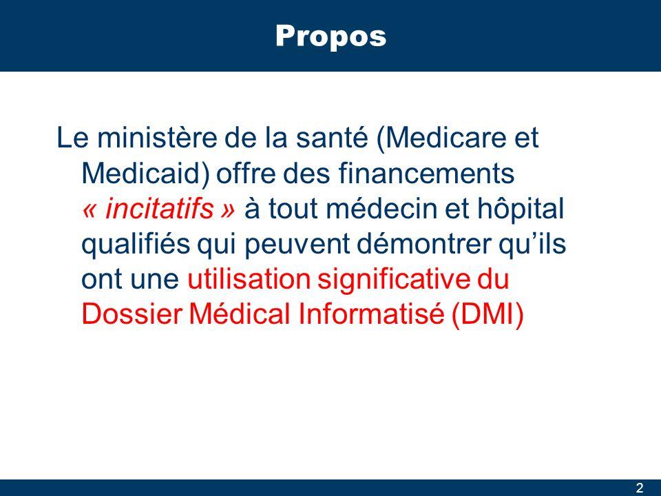 Datation Scan Medicare remboursement