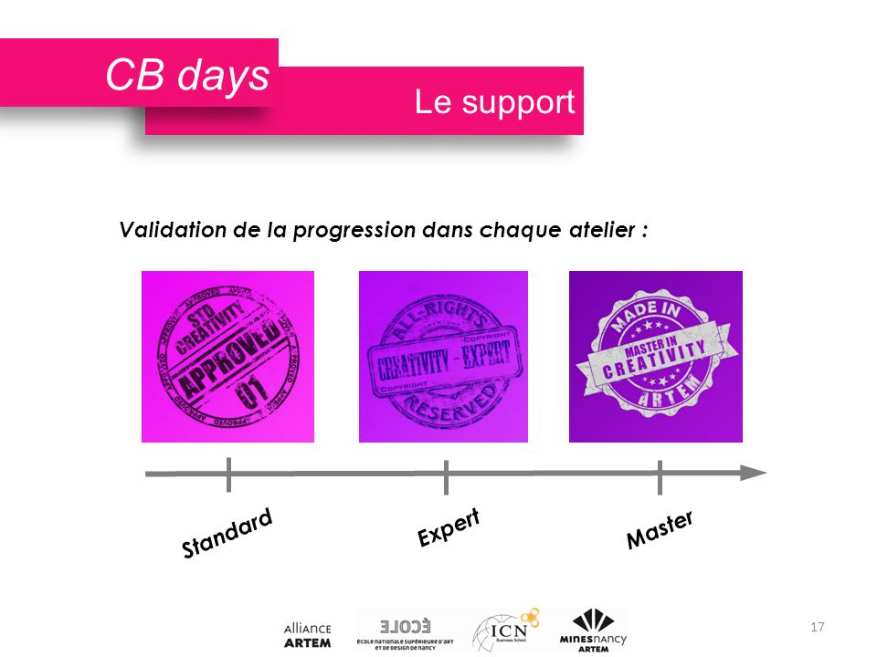 Le support CB days Validation de la progression dans chaque atelier : StandardExpertMaster 17