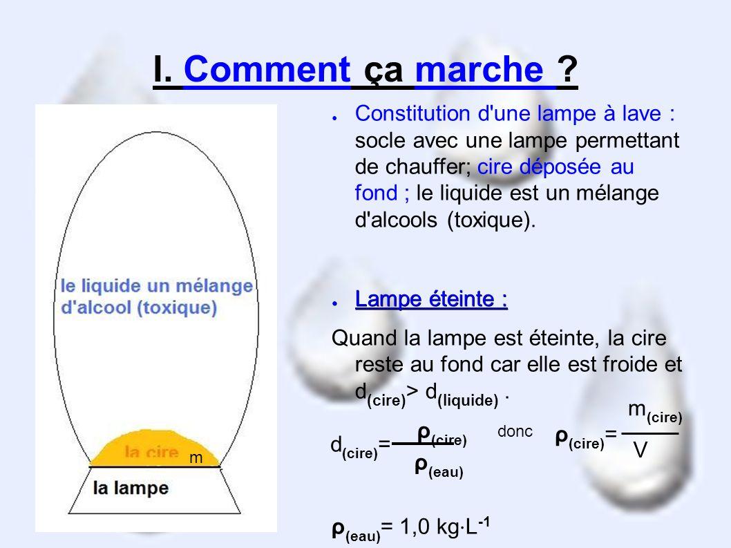 Lampes A Lave I Comment Ca Marche Constitution D Une Lampe A