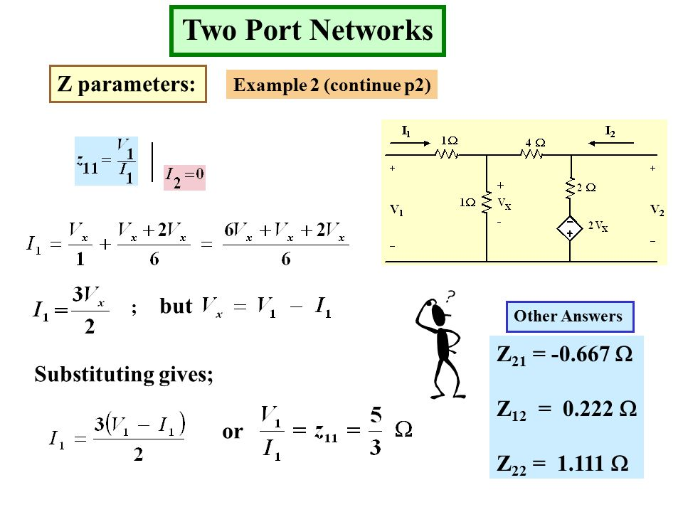 Two Port Networks Z parameters: Example 2 (continue p2) ; but Substituting gives; or Z 21 =  Z 12 =  Z 22 =  Other Answers