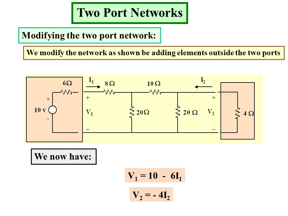 Two Port Networks Modifying the two port network: We modify the network as shown be adding elements outside the two ports We now have: V 1 = I 1 V 2 = - 4I 2