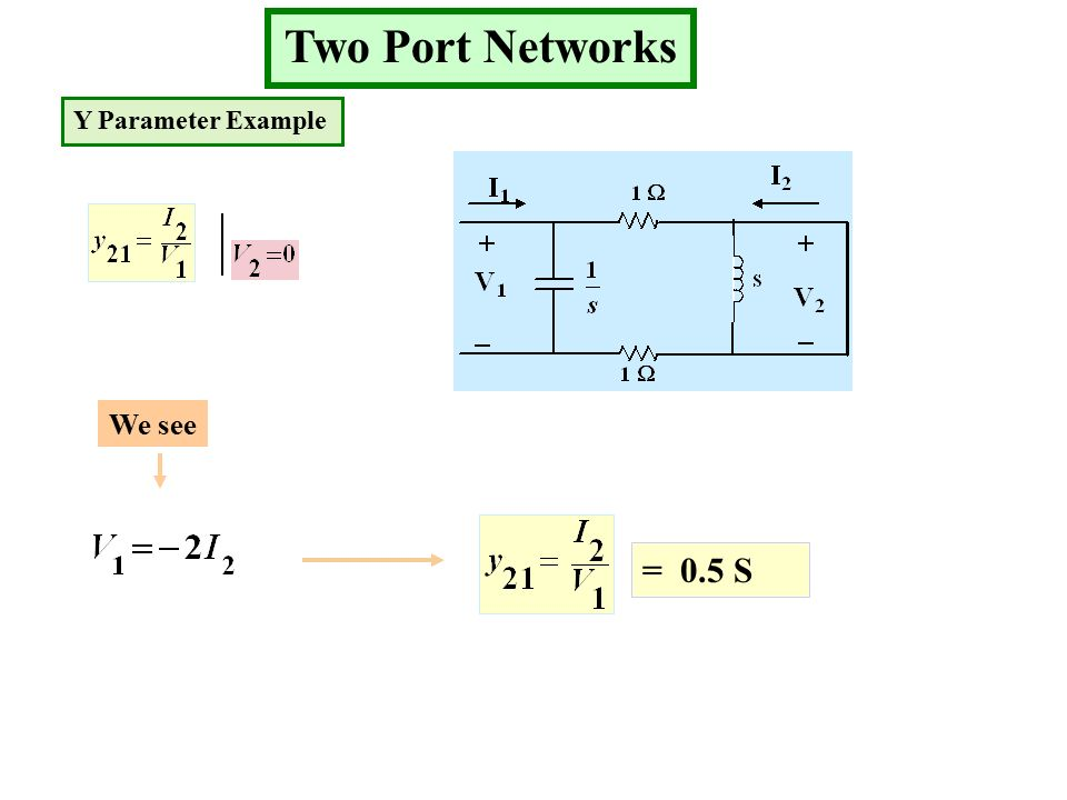 Two Port Networks Y Parameter Example We see = 0.5 S