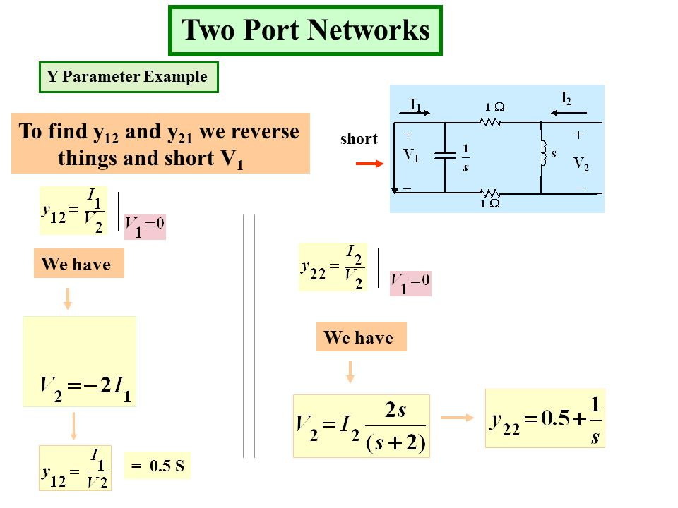 Two Port Networks Y Parameter Example We have = 0.5 S short We have To find y 12 and y 21 we reverse things and short V 1