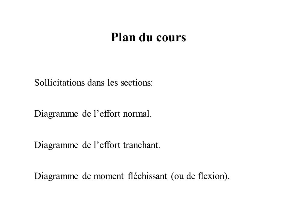 Plan du cours Sollicitations dans les sections: Diagramme de l'effort normal.