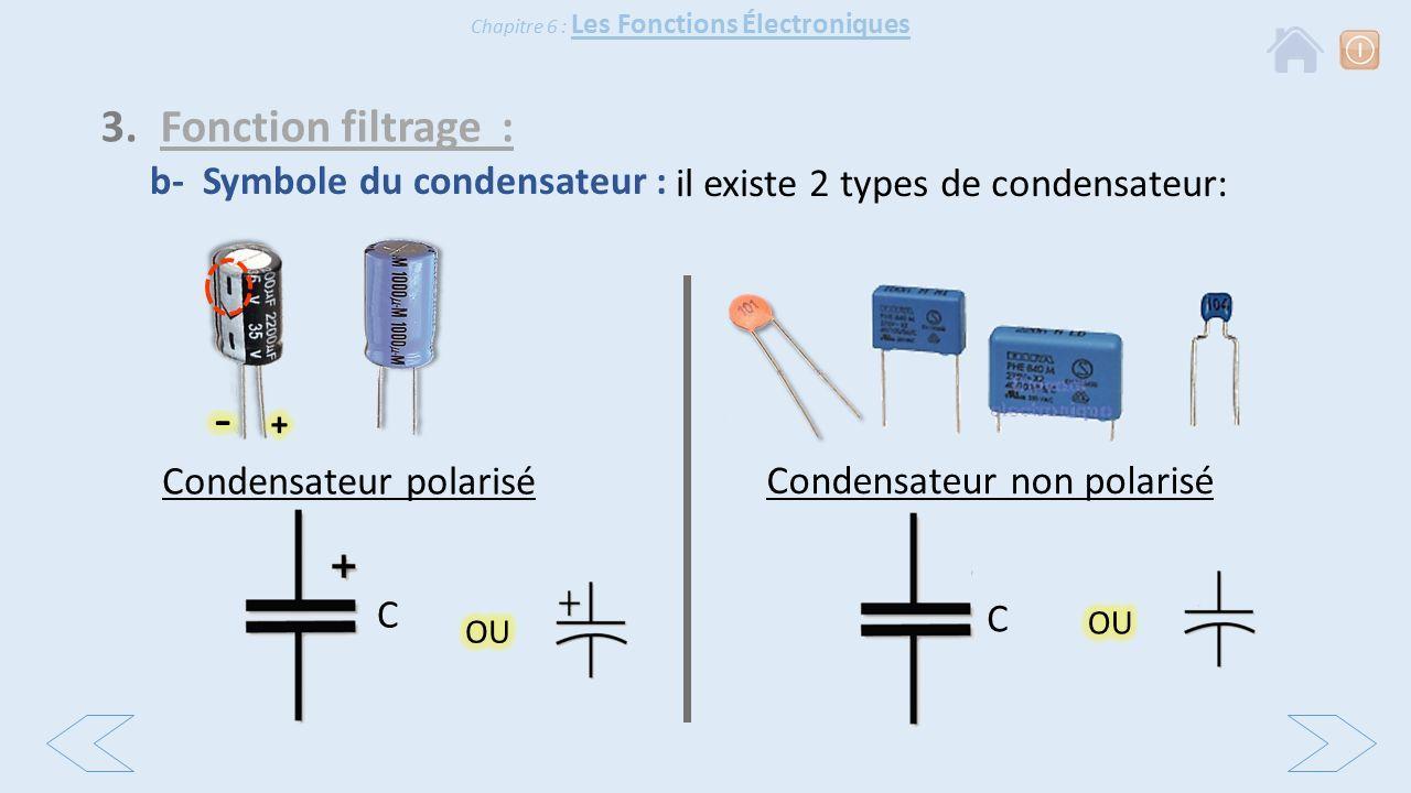 condensateur polarise