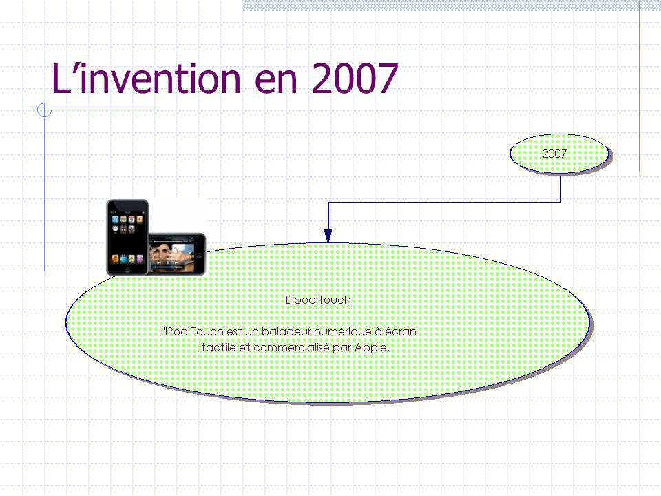 Linvention en 2007
