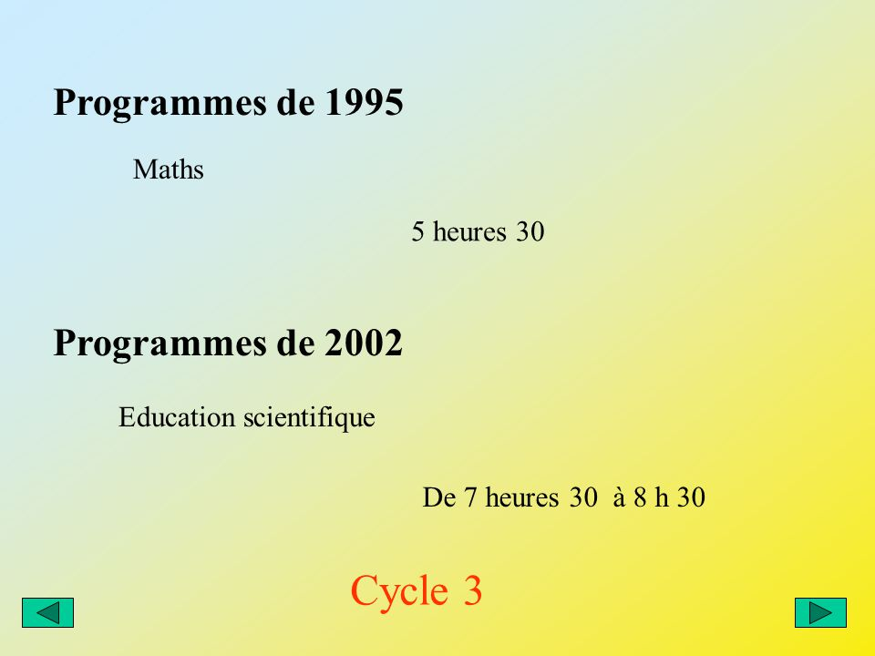 Programmes de 1995 Programmes de 2002 Maths Education scientifique 5 heures 30 De 7 heures 30 à 8 h 30 Cycle 3