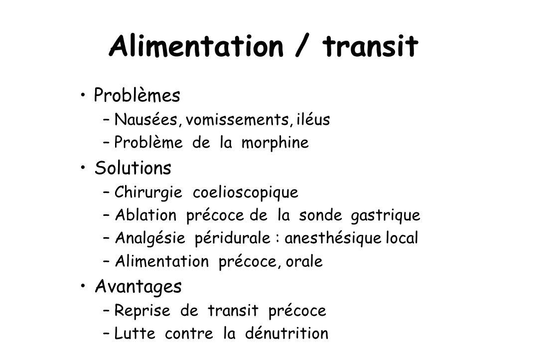 probleme de transit