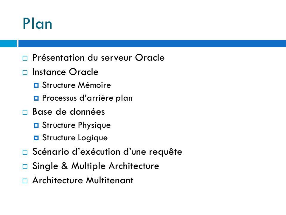 Architecture Oracle 12c Pr  A  MESRAR - ppt télécharger