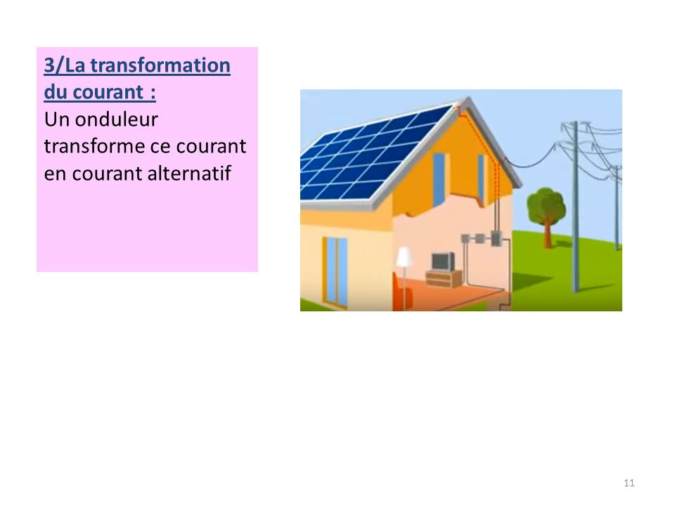3/La transformation du courant : Un onduleur transforme ce courant en courant alternatif 11