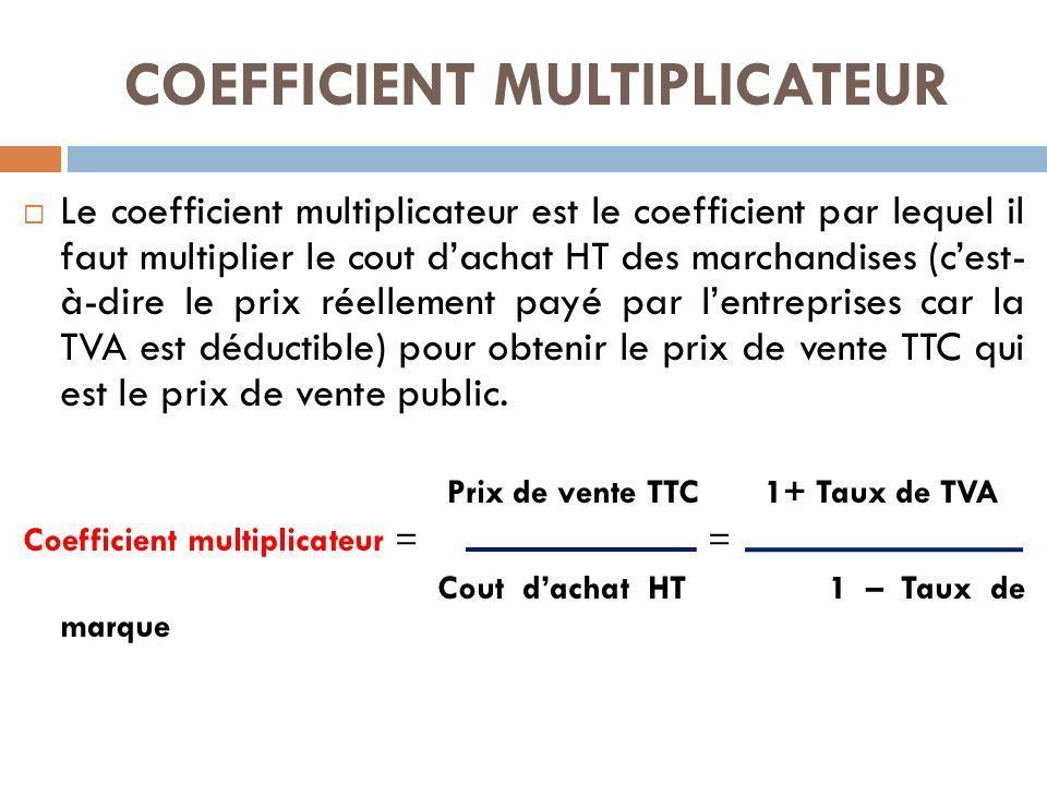 Calcul Des Couts Mustapha Esraidi Marketing Prix De Vente Prix De