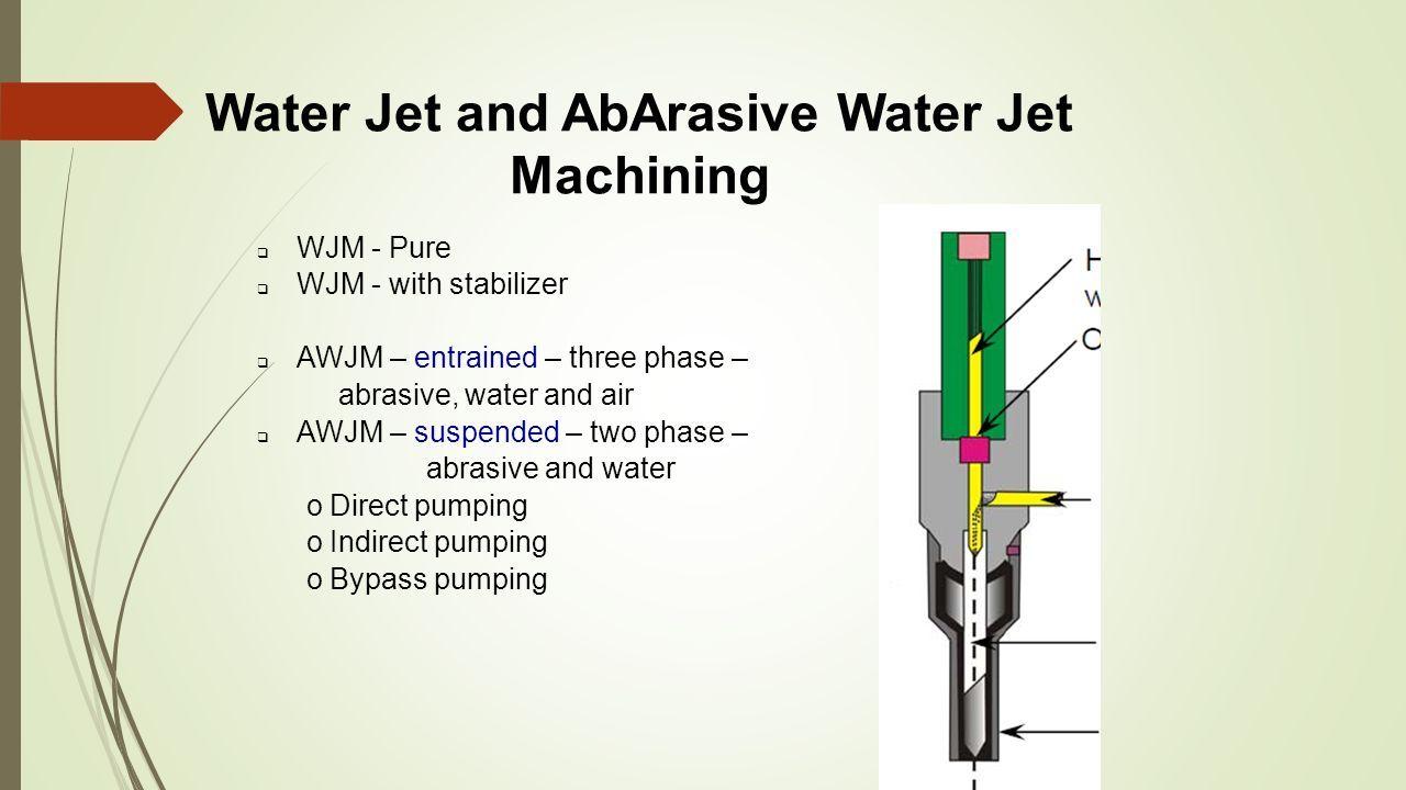 Abrasive Jet Machining (AJM) BY NISHTHA CHOUKSEY 0201IP