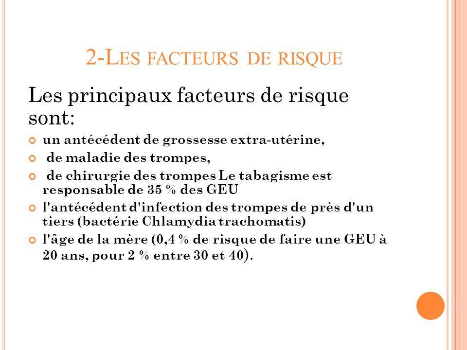 I- Les urgences Obstétricales Mme SARA. 1- I-grossesse Extra ...