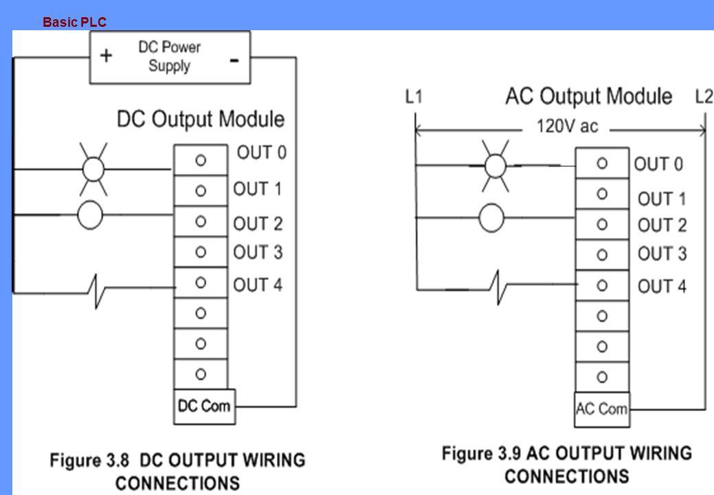 slide_31 i o module wiring diagram wiring diagrams instructions