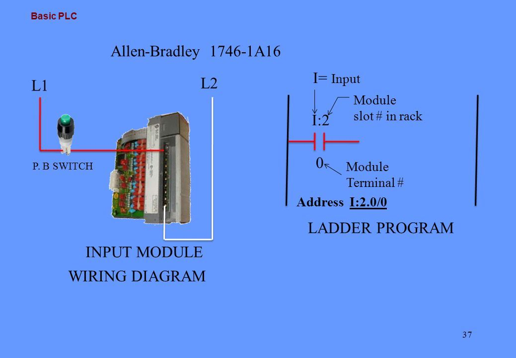 Basic plc 1 2 description this training introduces the basic 37 basic plc 36 plc inputs outputs motor lamp contactor pushbuttons cheapraybanclubmaster Choice Image