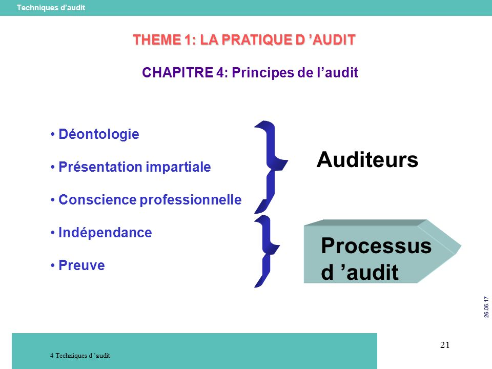 21 Techniques d'audit Techniques d 'audit CHAPITRE 4: Principes de l'audit Déontologie Présentation impartiale Conscience professionnelle Indépendance Preuve Auditeurs Processus d 'audit THEME 1: LA PRATIQUE D 'AUDIT
