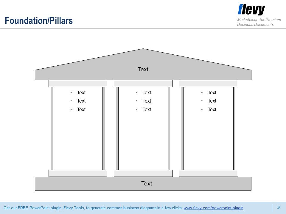 33 Marketplace for Premium Business Documents Get our FREE PowerPoint plugin, Flevy Tools, to generate common business diagrams in a few clicks:   Foundation/Pillars Text
