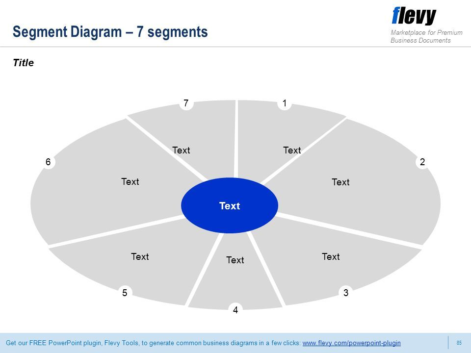 85 Marketplace for Premium Business Documents Get our FREE PowerPoint plugin, Flevy Tools, to generate common business diagrams in a few clicks:   Segment Diagram – 7 segments Title 1 Text