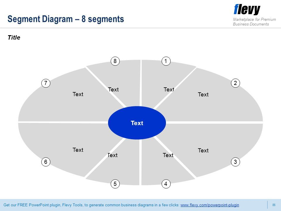 86 Marketplace for Premium Business Documents Get our FREE PowerPoint plugin, Flevy Tools, to generate common business diagrams in a few clicks:   Segment Diagram – 8 segments Title 1 Text