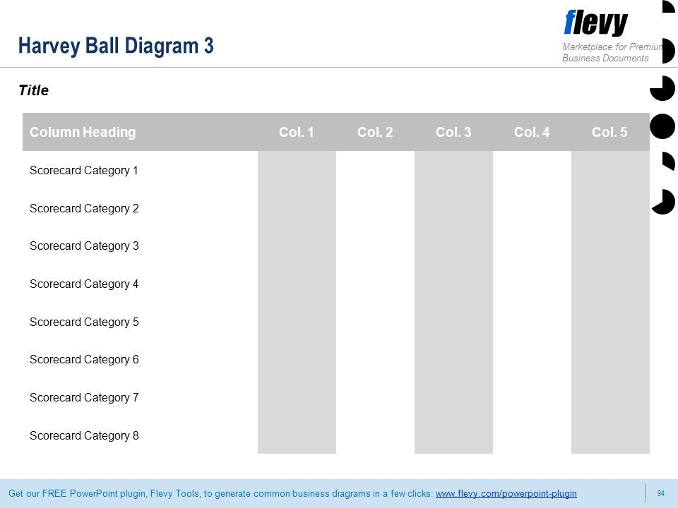 94 Marketplace for Premium Business Documents Get our FREE PowerPoint plugin, Flevy Tools, to generate common business diagrams in a few clicks:   Harvey Ball Diagram 3 Title Column HeadingCol.