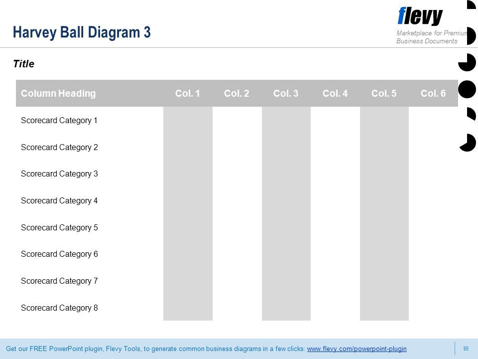 95 Marketplace for Premium Business Documents Get our FREE PowerPoint plugin, Flevy Tools, to generate common business diagrams in a few clicks:   Harvey Ball Diagram 3 Title Column HeadingCol.