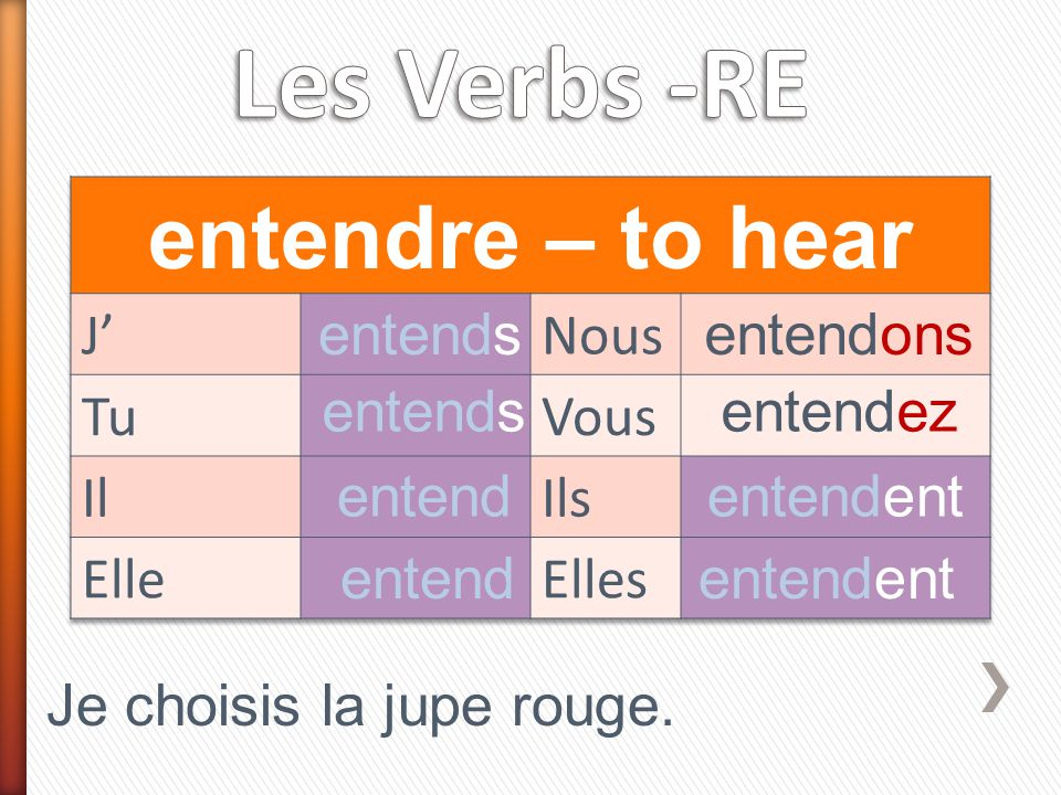 entends Je choisis la jupe rouge. entends entend entendent entendons entendez