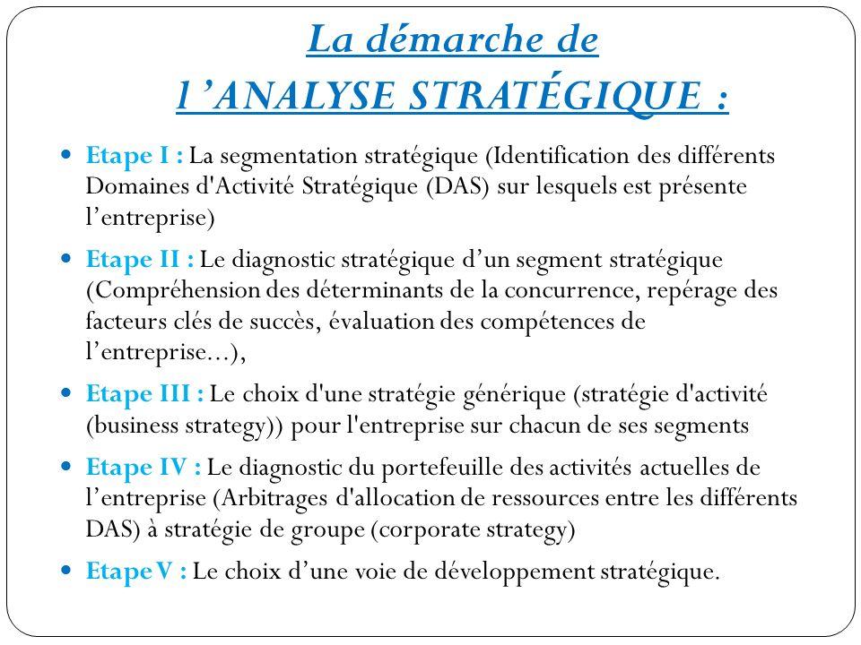 Segmentation Strategique Et Avantage Concurrenciel Ppt Telecharger