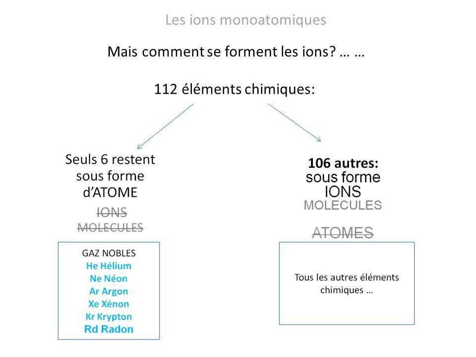 La Sante Chapitre 2 Atomes Ions Molecules Ou Nature Des