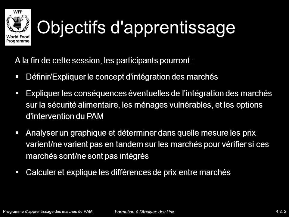 wholesale dealer 813de 78f91 FAP Introduction à l Analyse de l Intégration des Marchés ...