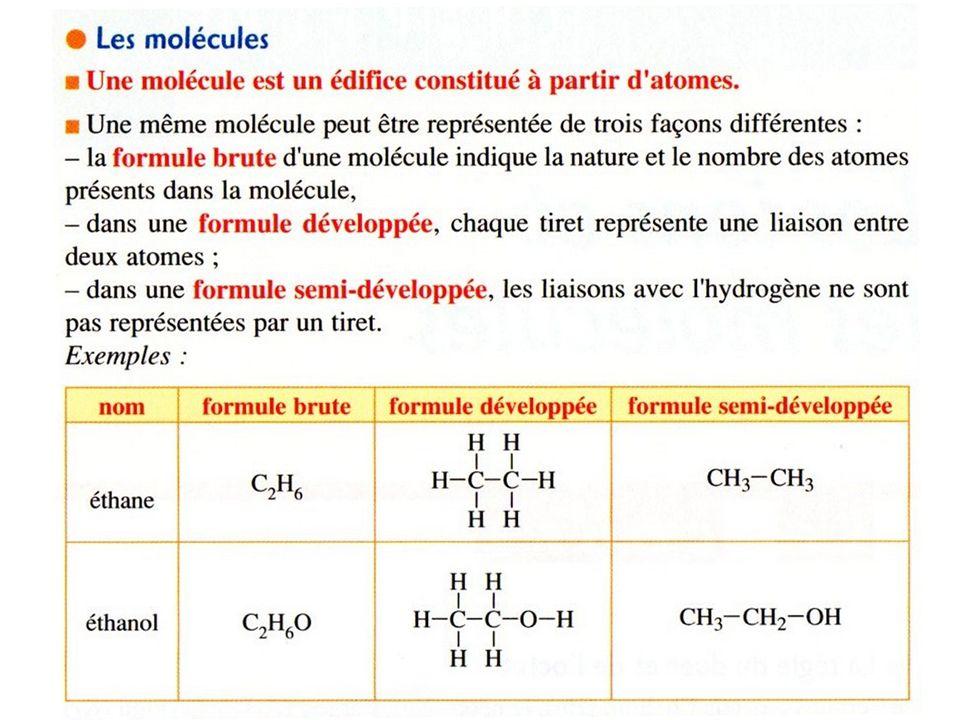 Tableau Periodique Numero Atomique Z Formule Electronique D Un Atome Ppt Telecharger
