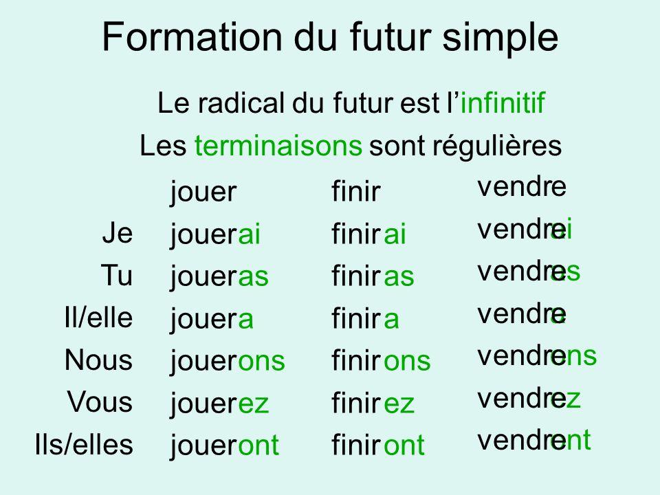 Futur Simple - odmiana czasowników 5 - Francuski przy kawie