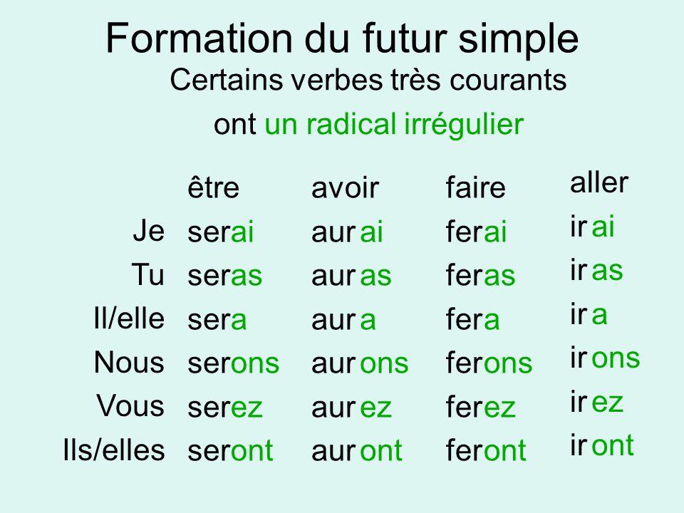 Futur Simple - odmiana czasowników 4 - Francuski przy kawie