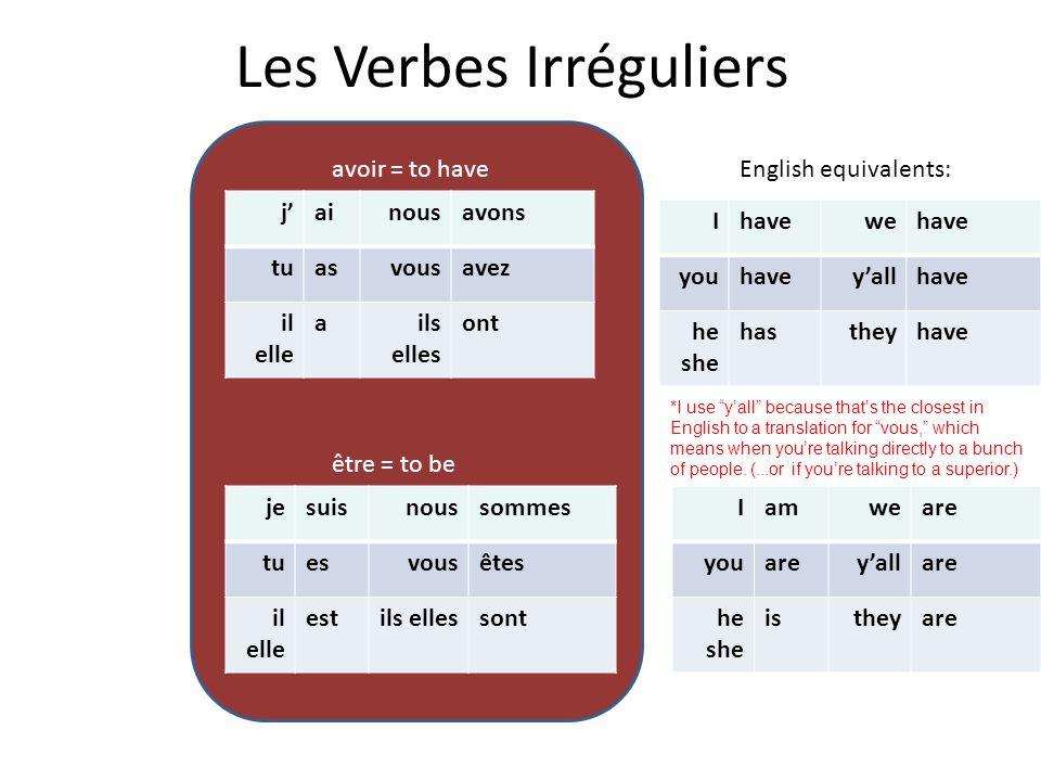 Les Verbes Les Verbes Irreguliers Et Les Verbes En Er En Ir En Re Ppt Telecharger