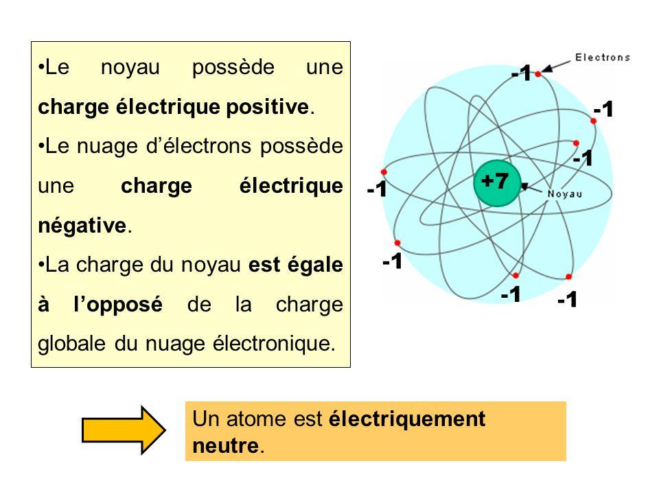 calculer la charge d un noyau