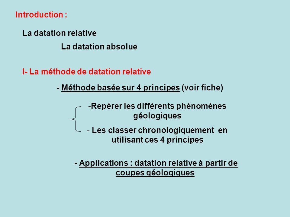 principales applications de datation citations drôles de matchmaking