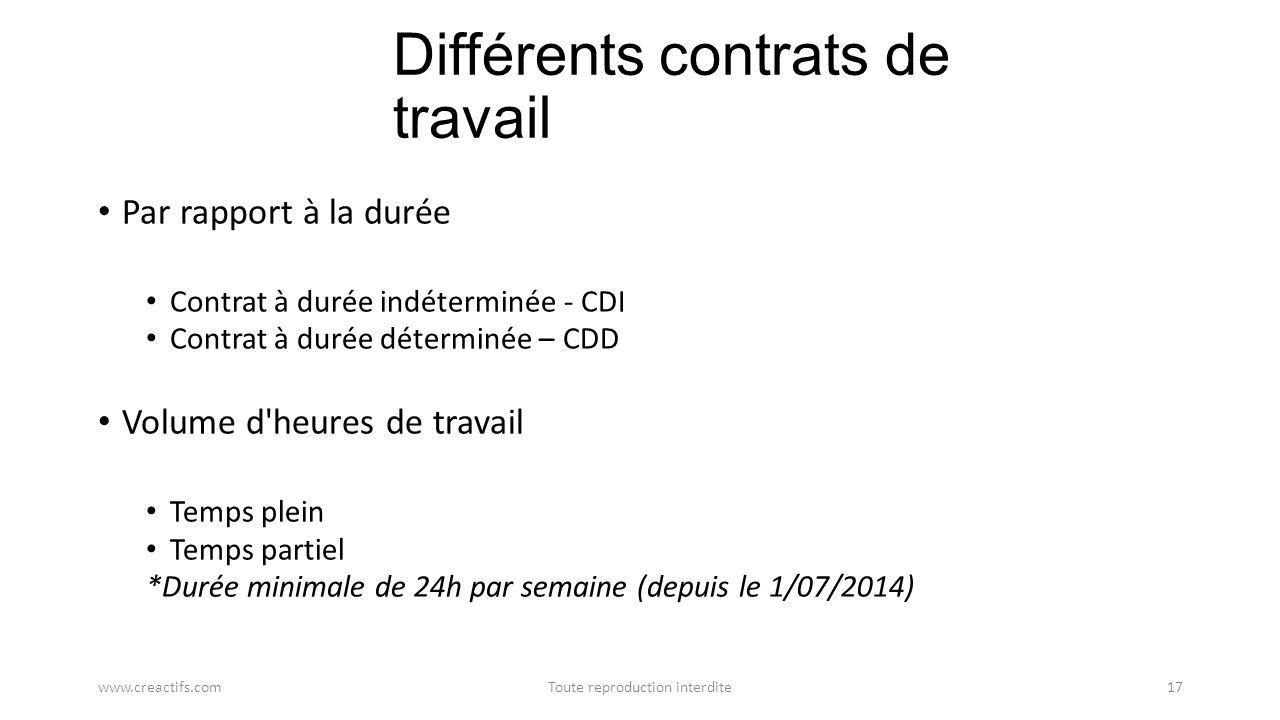 Ifocop Droit Social Le Contrat De Travail Leilah Hantaou Ppt